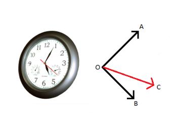 Adjacent Angles & Vertical Angles