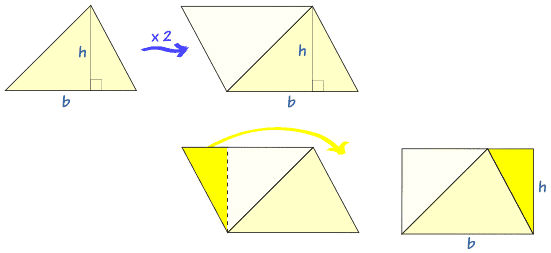 how to get area for a right angle triangle