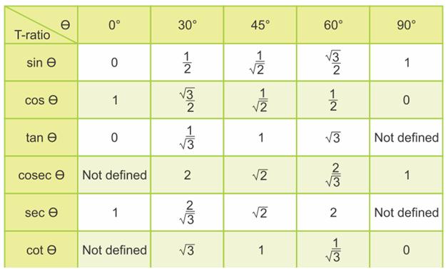 trigonometry textbook pdf free download