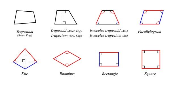 Types-Of-Quadrilaterals