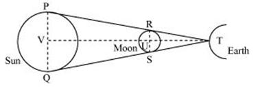 Units and measurements
