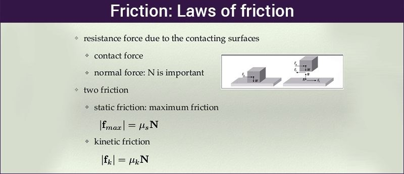 Laws Of Friction