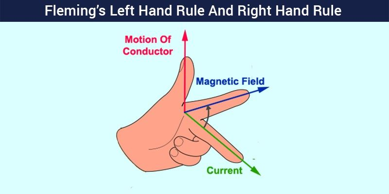 Waste Heat Recovery Power Generation also NeSSI E2 84 A2 besides Flemings Left Hand Rule And Right Hand Rule as well Pathview r Forge r Project further Pho ic 20alphabet. on examples of current