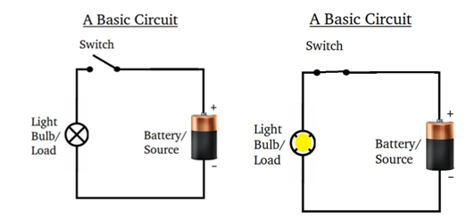 Components Of Basic Electrical Circuit - Cell, Switch and Bulbs