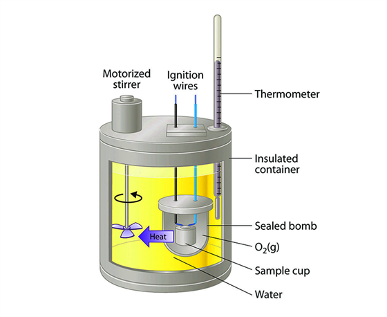 calorimeters and calorimetry Online shopping for calorimeters - water quality & instrumentation from a great selection at industrial & scientific store.