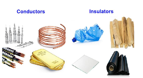 Conductors and Insulators | Properties of Conductors ...