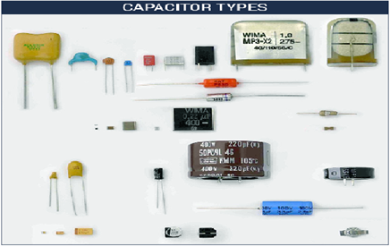 a brief history of capacitors and its different types - each of the different types of capacitors has its own performance parameters and can be used in differnet overview of different capacitor types history.
