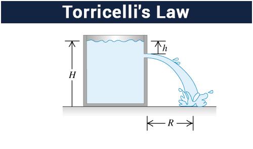Torricelli's law