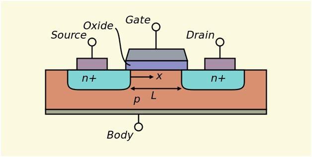 FET Transistor