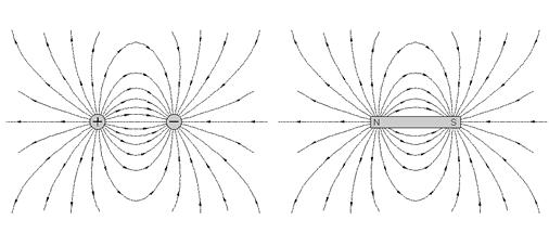 electric field vs magnetic field