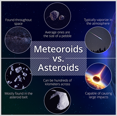 meteor v asteroid - photo #1