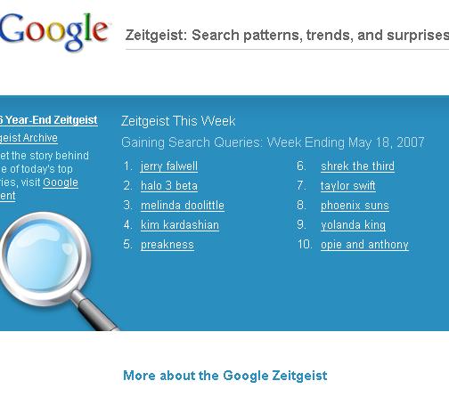 google zeitgiest