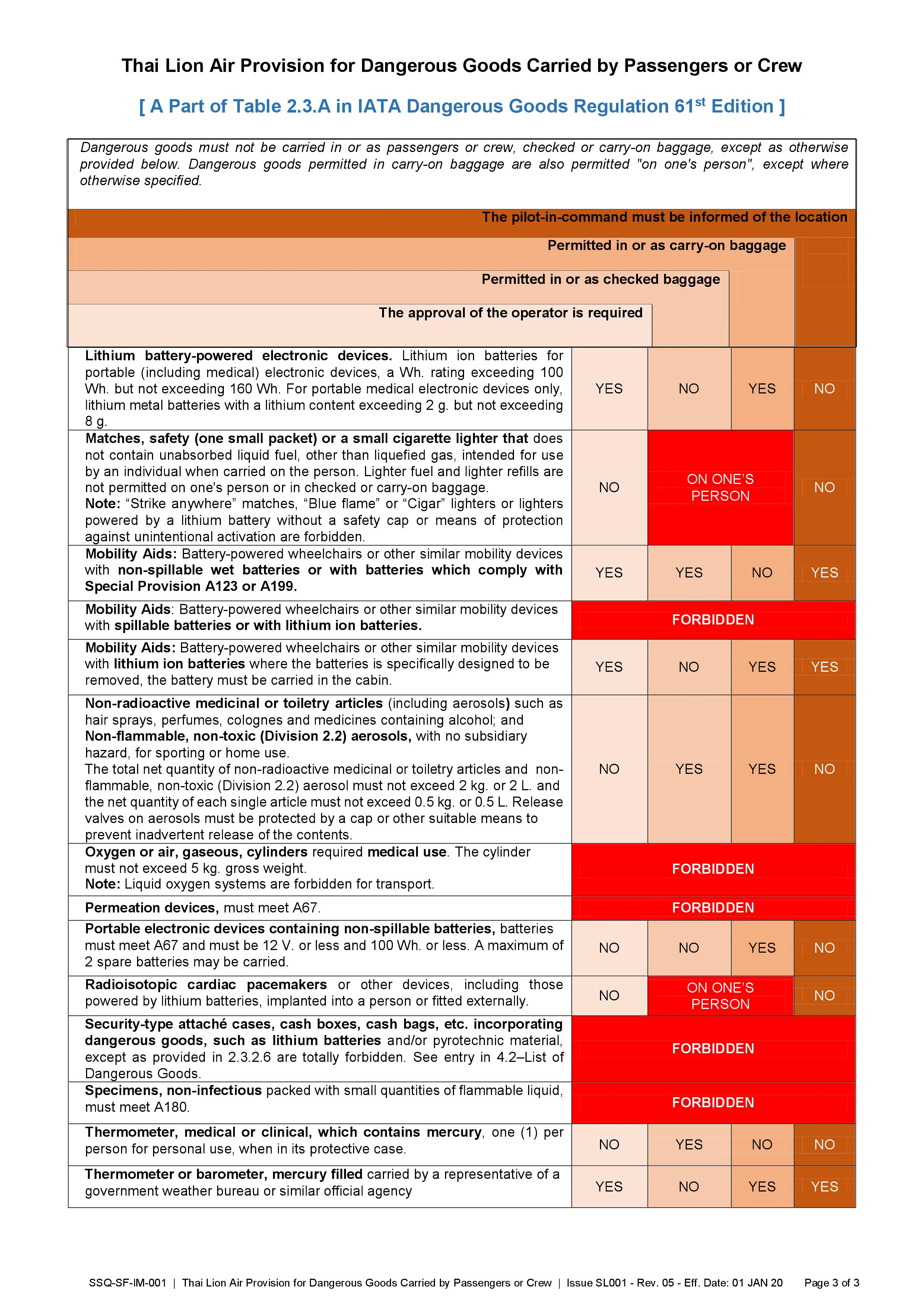 Terms and conditions article 16 dangerous goods xflitez Choice Image