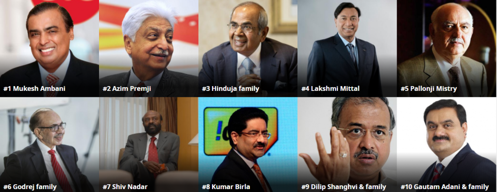 India-Super-Rich-List-Forbes