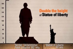 Photo:  StatueofUnity.in
