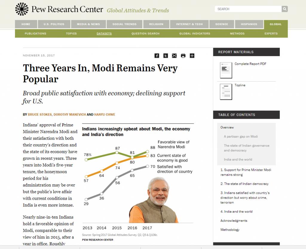 Photo : Screenshot Pew Website