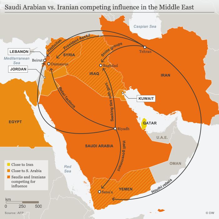 مشرق وسطیٰ میں اثر و رسوخ کی جنگ: سعودی عرب بمقابلہ ایران
