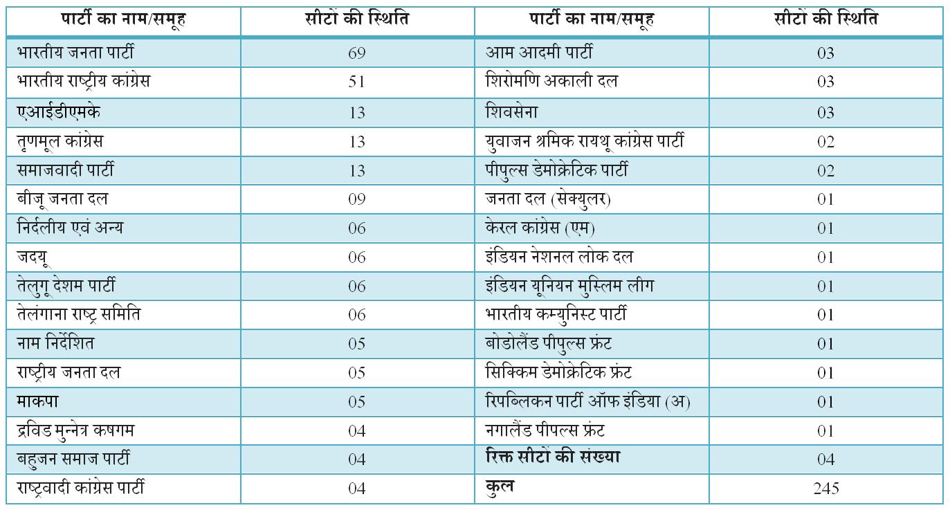 Indian-Politics-Speaker-Election