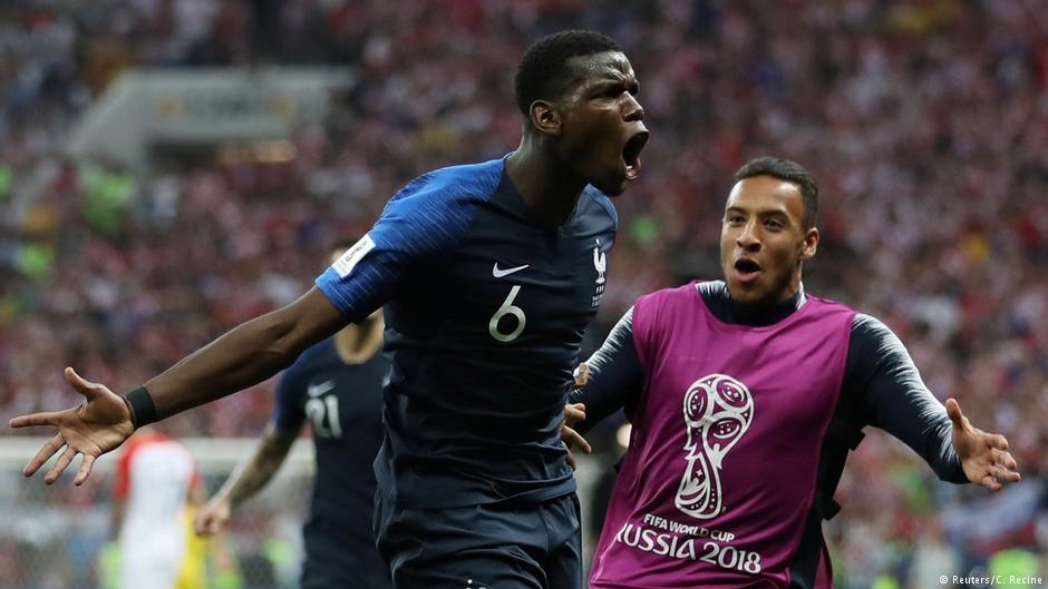 FIFA_Final_DW