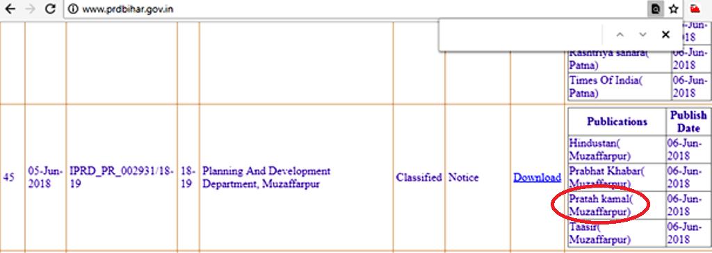 محکمہ اطلاعات وعوامی رابطہ کی ویب سائٹ کے مطابق 5 جون کو بھی پراتہہ کمل کے نام پر اشتہار جاری ہوا تھا۔