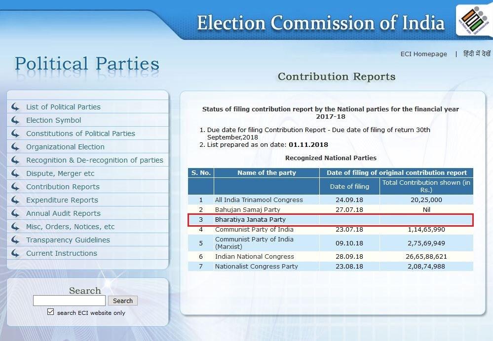 گزشتہ18 نومبر کو الیکشن کمیشن کی ویب سائٹ کا اسکرین شاٹ۔