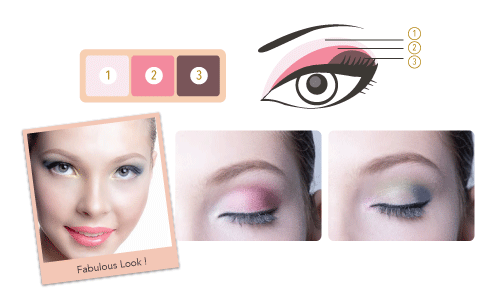 Beauty story eye shadow tips