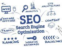 Search Engine Optimization - Rank #1 on Google, Bing & Yahoo with SEO