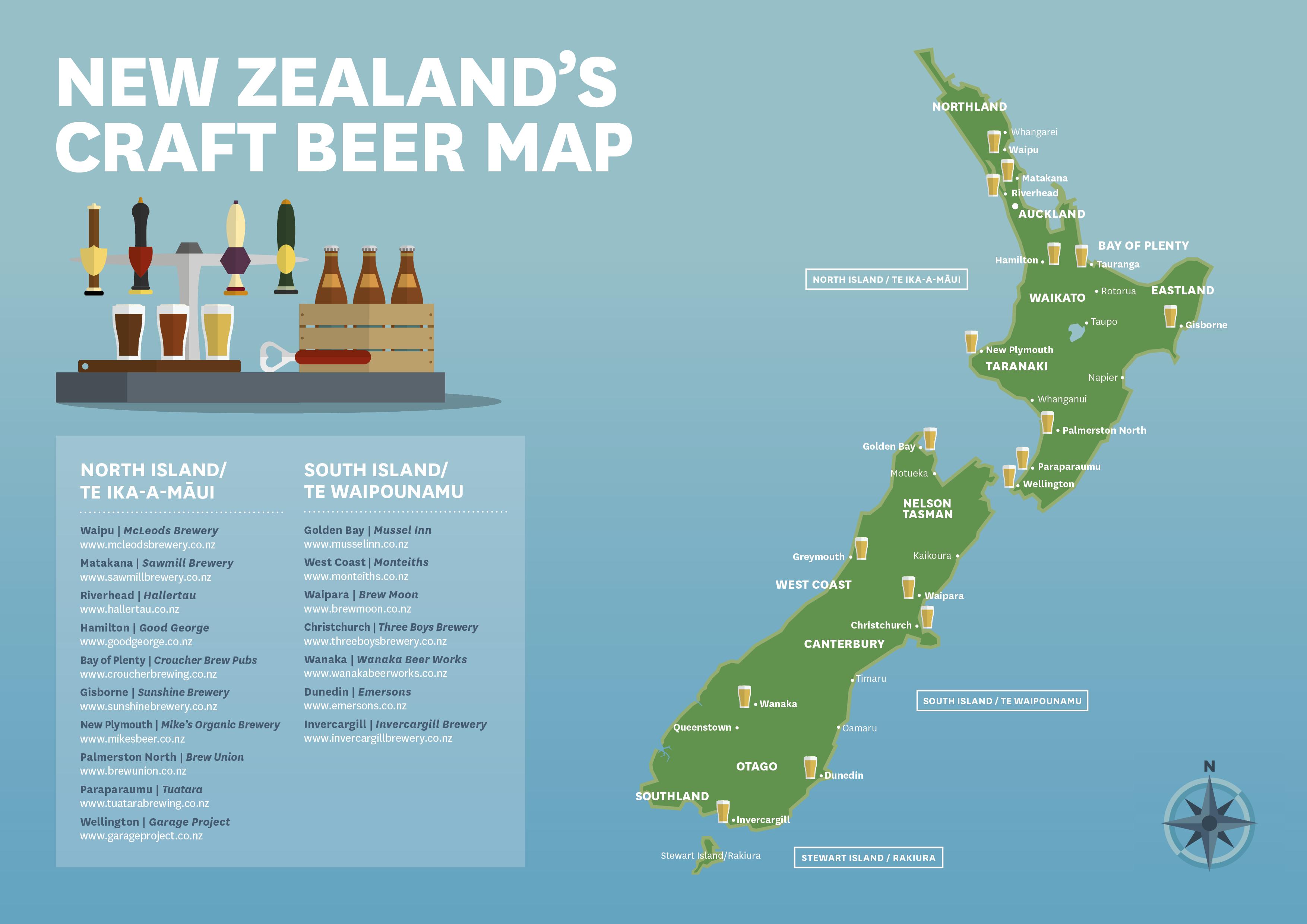 new zealand beer culture