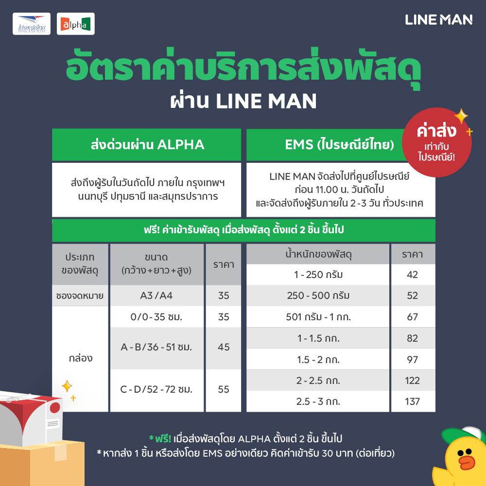 LM_Postal_Pricechart 6