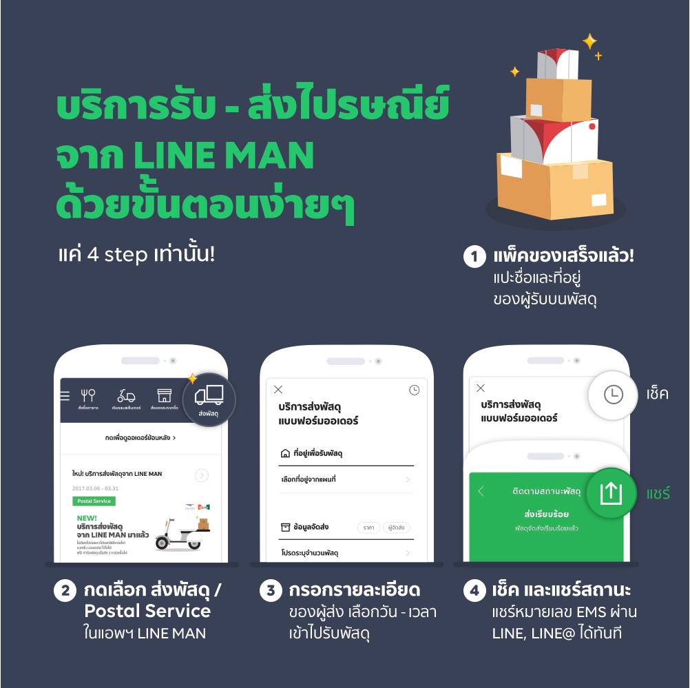 LM_Postalservice_content