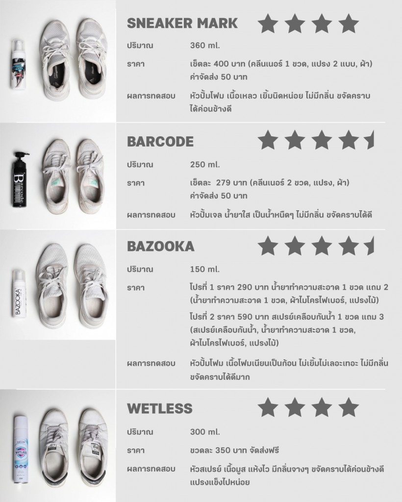 cleaner_shoes_table_2