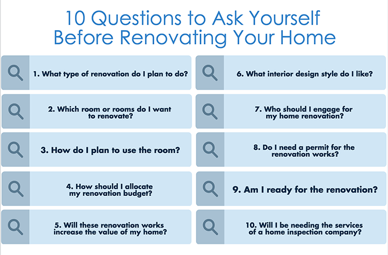10 questions to ask yourself before renovating your home for Questions to ask new home builders