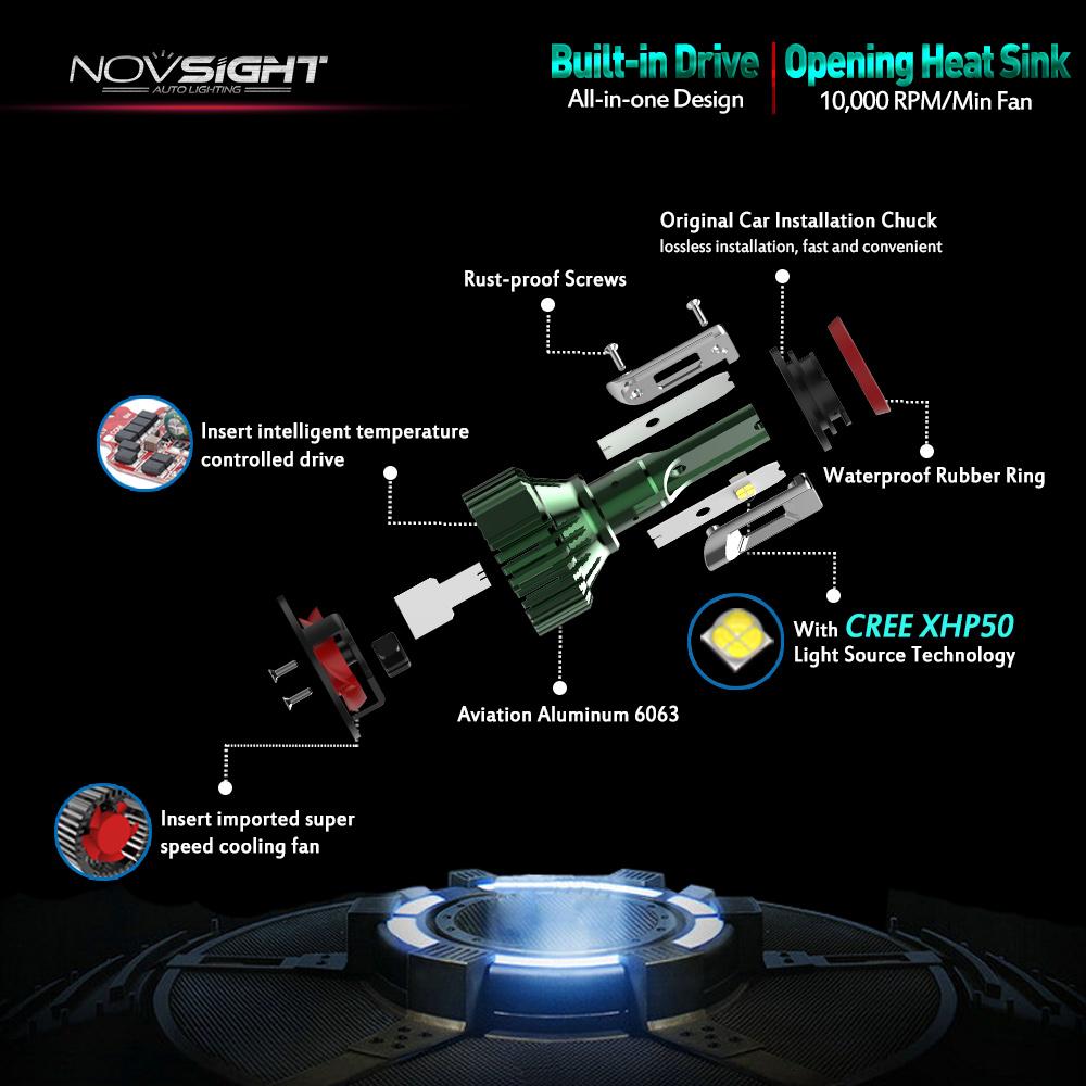 h7 led scheinwerfer birnen headlight kit leuchte lampen 60w 16000lm 6500k ebay. Black Bedroom Furniture Sets. Home Design Ideas