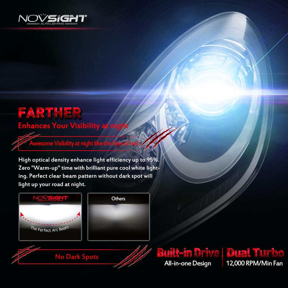 novsight 60w h4 9003 hb2 led autoscheinwefer birnen headlight lampen 10000lm ebay. Black Bedroom Furniture Sets. Home Design Ideas