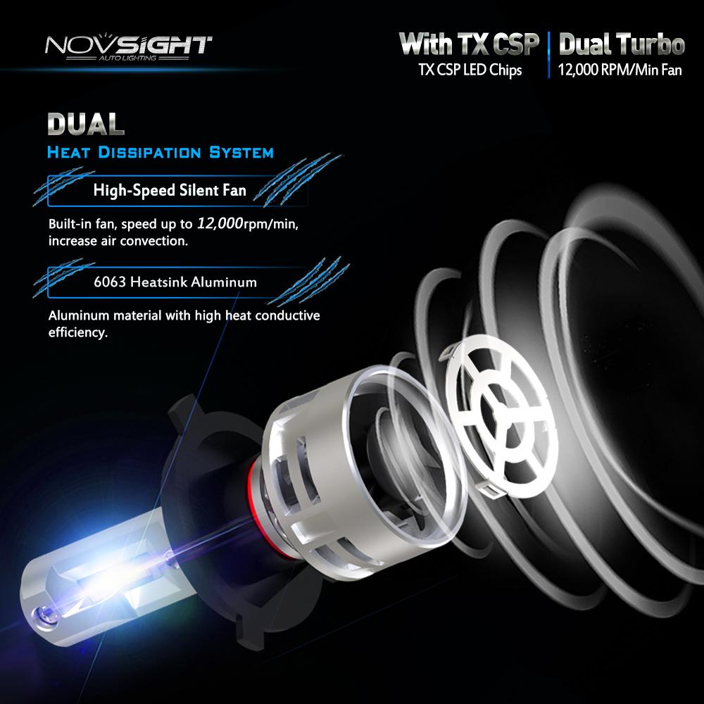 novsight 60w h4 led scheinwerfer birnen headlight lampen 10000lm autoscheinwefer ebay. Black Bedroom Furniture Sets. Home Design Ideas