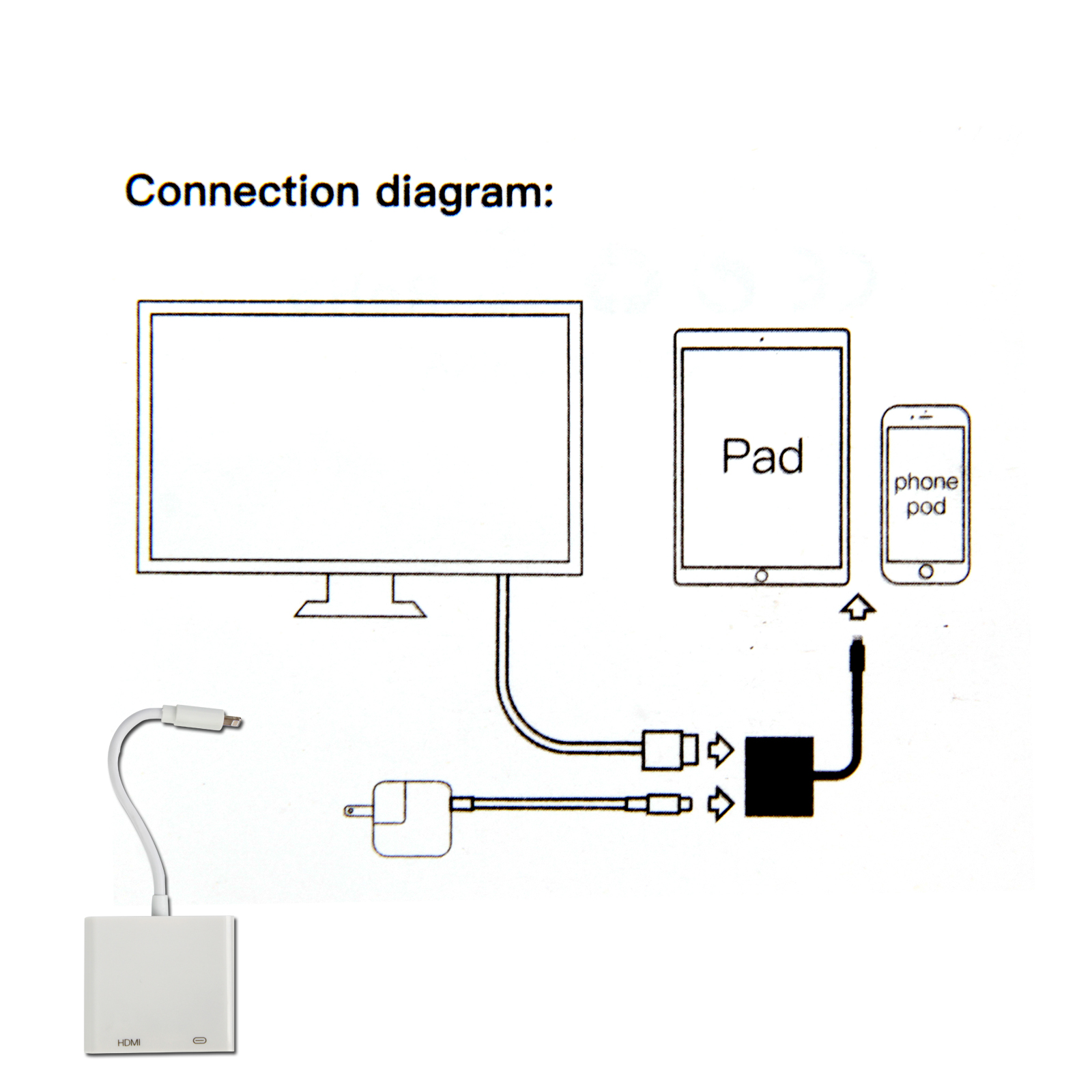Lightning Digital Av Adapter To Hdmi Cable For Apple Wiring Diagram High Quality Use The With Your Iphone Ipad Or Ipod Connector 2the Supports