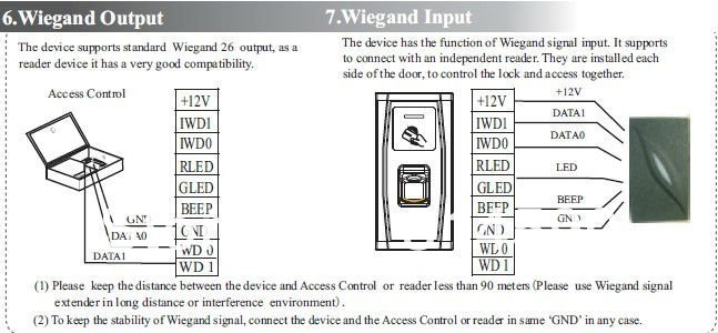 outdoor metal waterproof fingerprint u0026rfid security door