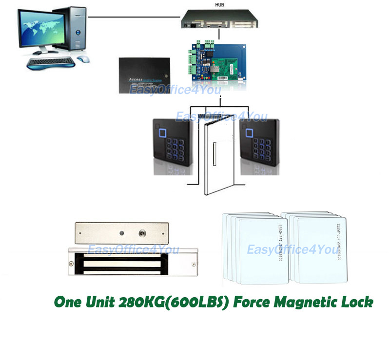 Details about Complete Laundromat Magnetic Lock Door Kit 600lbs holding  force RFID Door Opener
