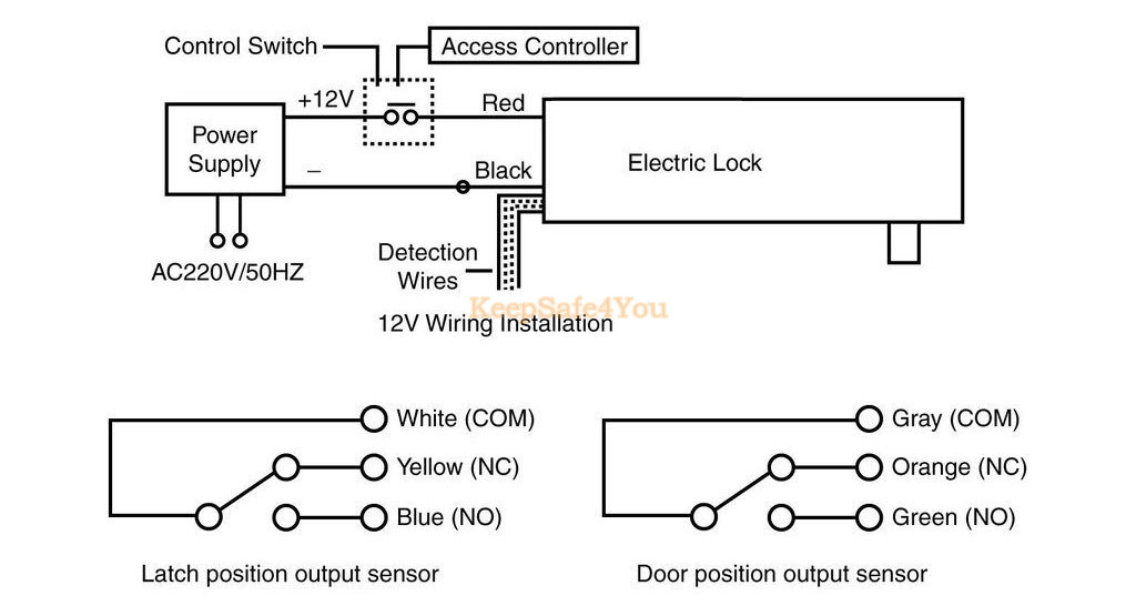 bolt on lock wire diagrams best part of wiring diagrambolt on lock wire diagrams 13 24 kenmo lp de \\u2022bluetooth access control use phone