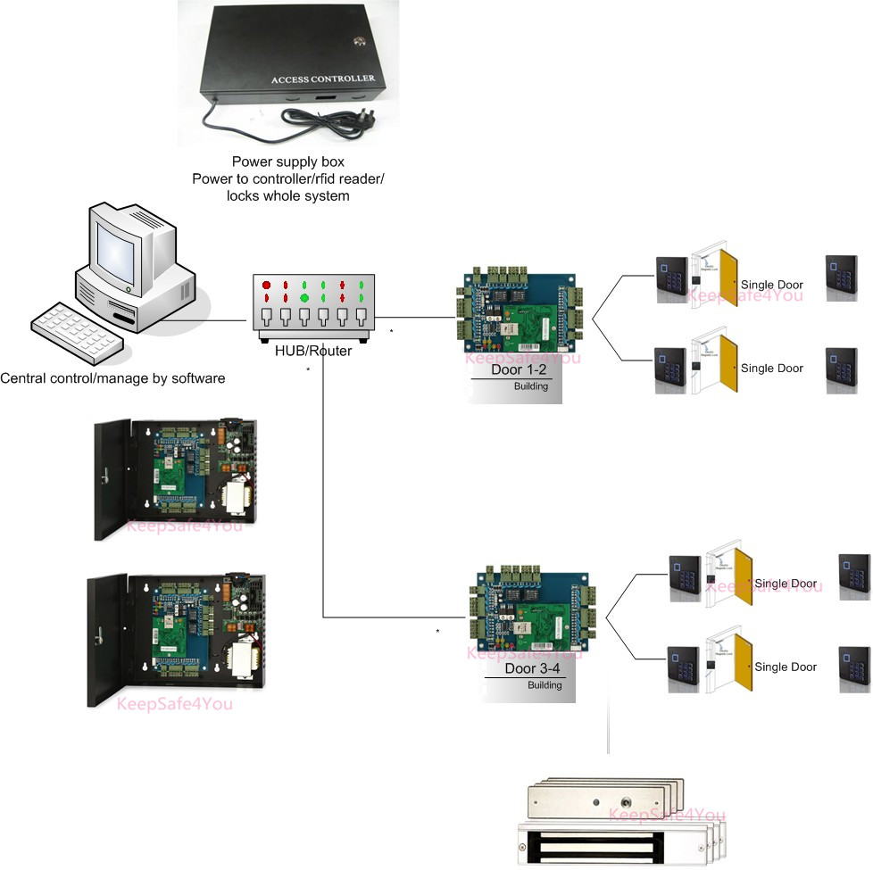 American Access Keypad Wiring Diagram Electrical Iei 212r Pass In And Out Tracking 4 Doors Entry Systems With Em Lock Start Switch