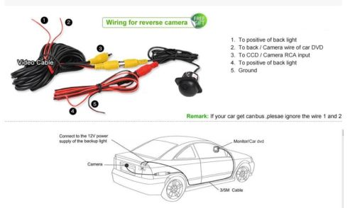 Car reverse camera for mercedes benz c e s class cl class w204 w212 suitable for cheapraybanclubmaster Images