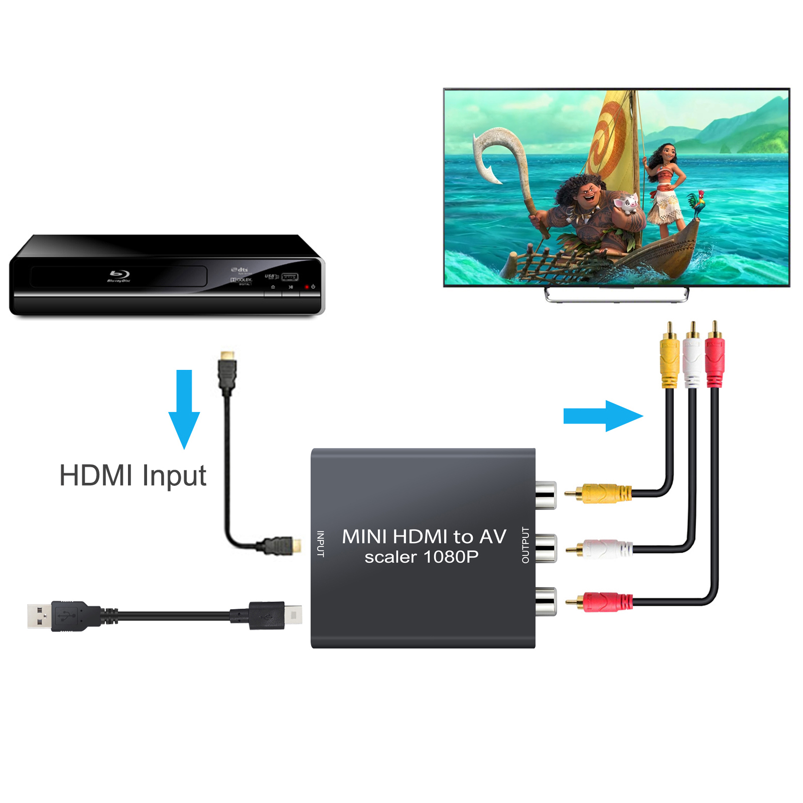 hdmi to 3 rca av converter for amazon fire tv fire. Black Bedroom Furniture Sets. Home Design Ideas