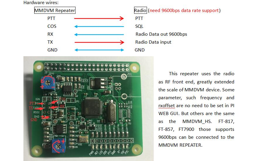 Details about MMDVM Repeater Multi-Mode Digital Voice Modem for Raspberry  Pi Arduino Orange Pi