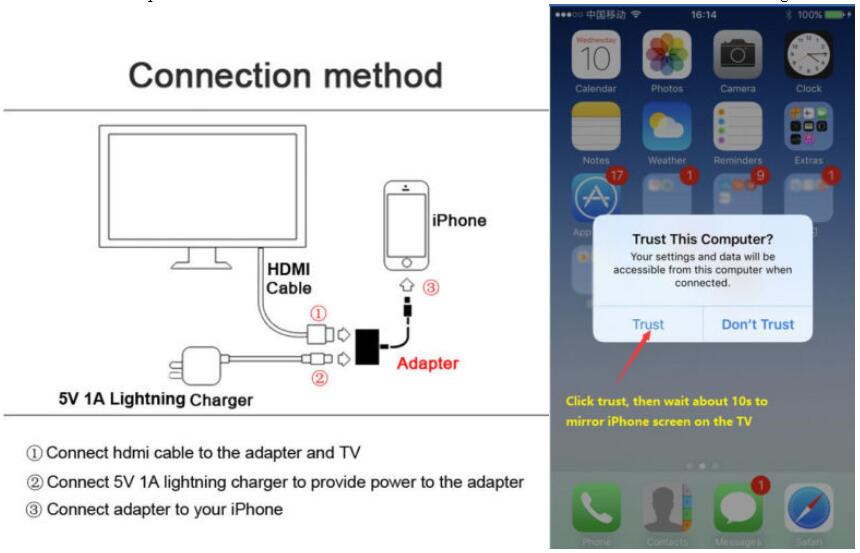 Details about Lightning Digital AV Adapter Lightning to HDMI Cable for  Apple iPhone X 8 7 iPad