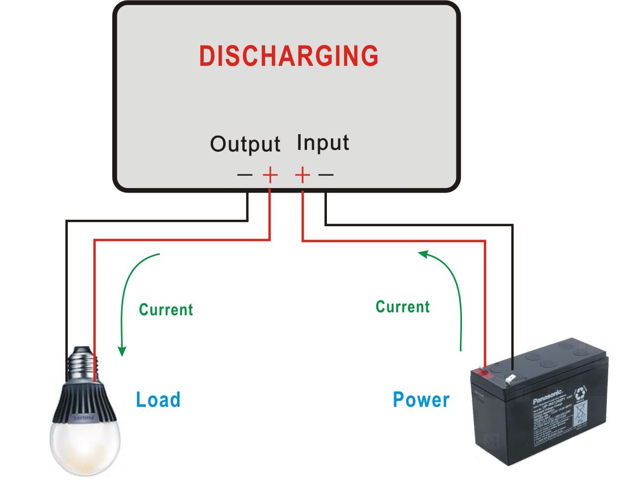 Pg Amp E Meter Number How Can I Know : Dc v a voltmeter ammeter red led dual digital volt amp