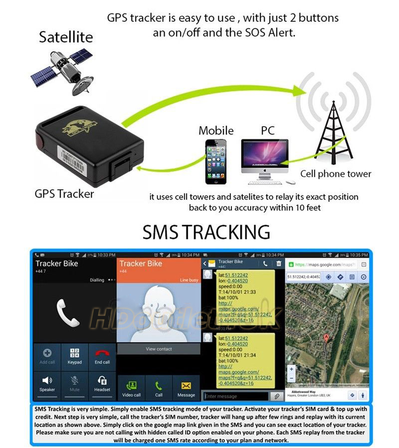 sms based tracking system This gsm & gps based vehicle tracking system can be implemented in your vehicles and is pretty easy to try wanna give it a shot.