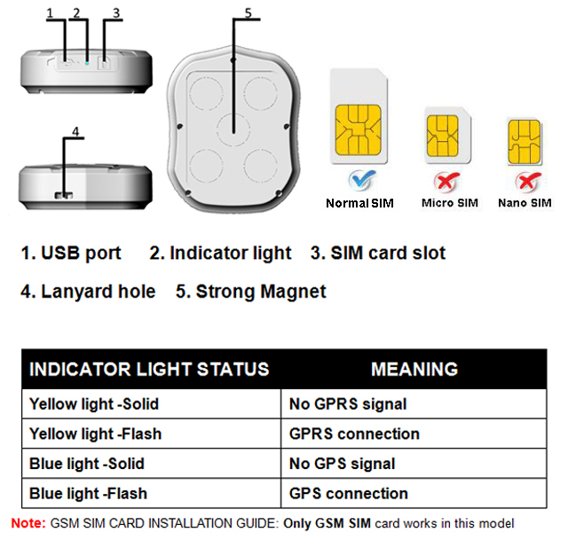 Details about TK-STAR TKSTAR TK905 Real-Time GPS Tracker, Magnetic and  Waterproof GSM GPRS WY