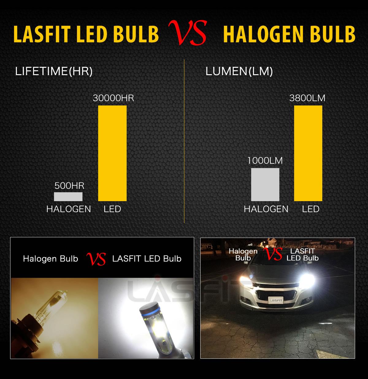 LASFIT 9012 LED Headlight Bulb Conversion Kit For GMC