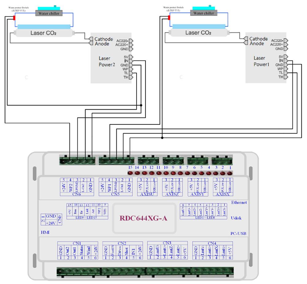 Co2 Laser Controller Ruida Rdc6442g Dsp Controller System