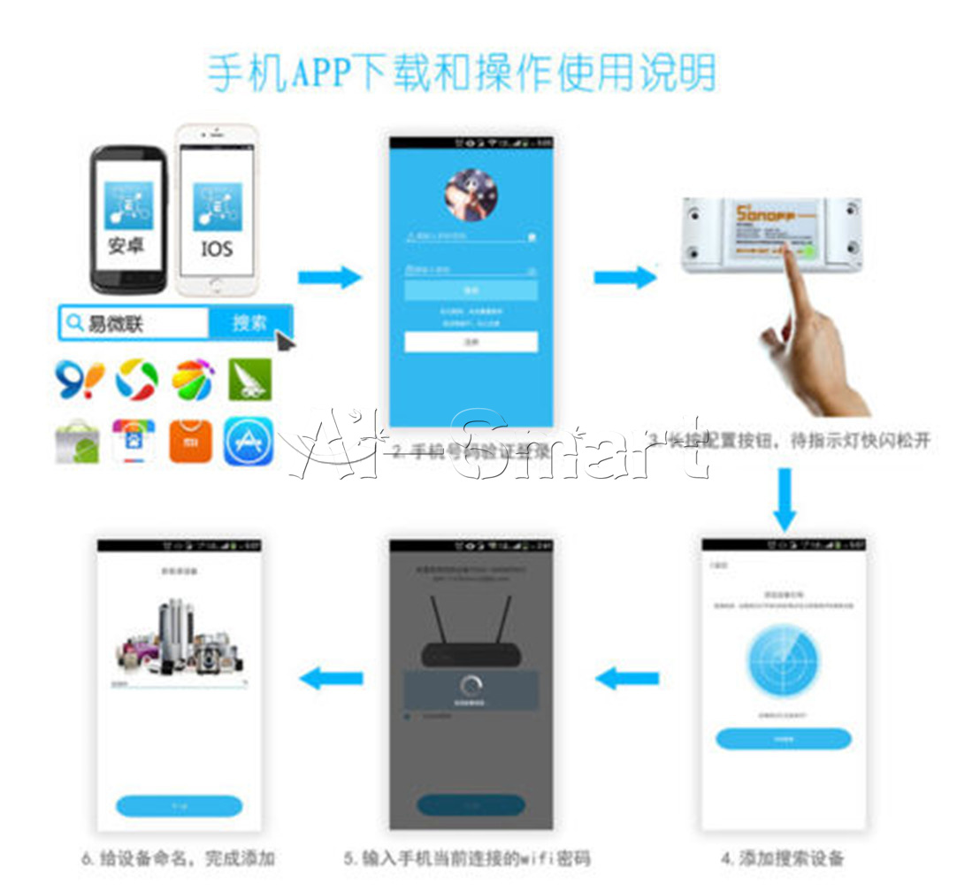 sonoff smart wifi wireless home switch module fr rf 433mhz apple android ios diy ebay. Black Bedroom Furniture Sets. Home Design Ideas